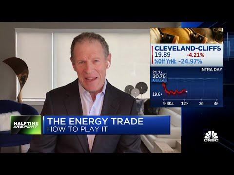 How much market volatility is caused by the energy scare?